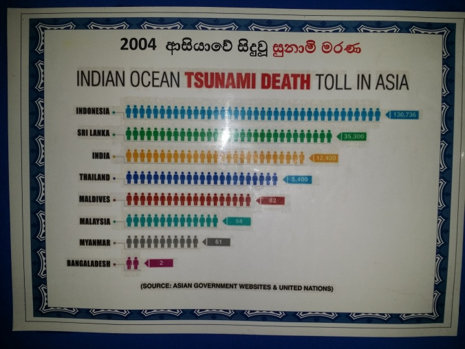 Tsunami photo museum!